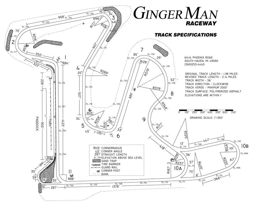 Track Informati... A 1 Asphalt Michigan